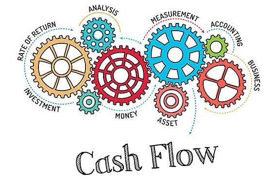 Money & Cash Flow Projections
