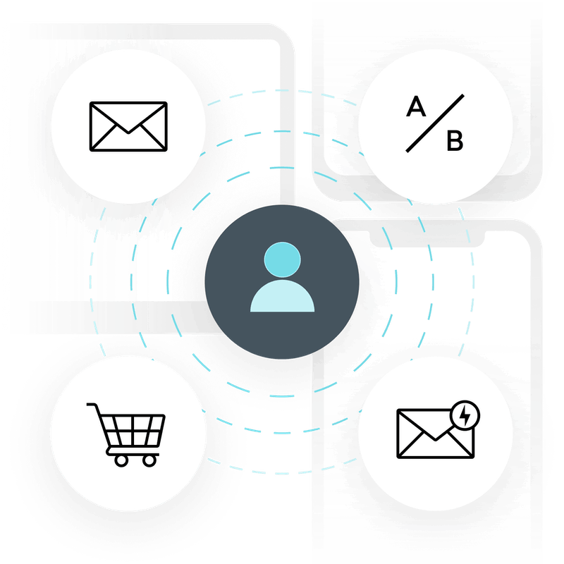 Email & Message