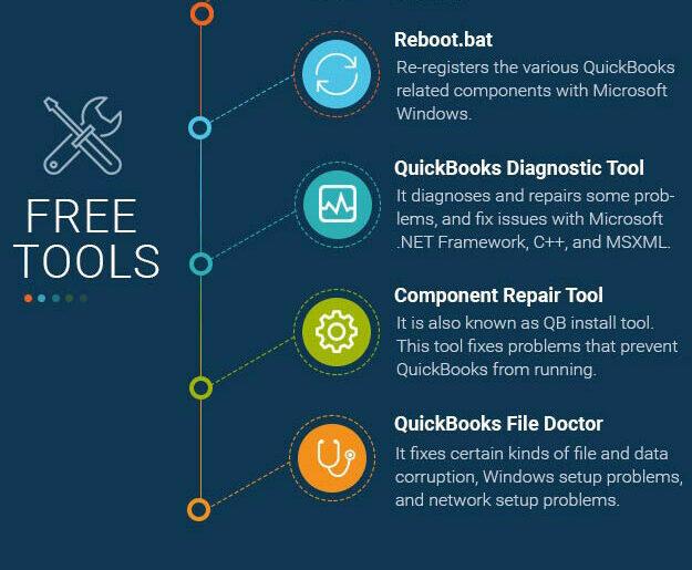 Free Basic Tools